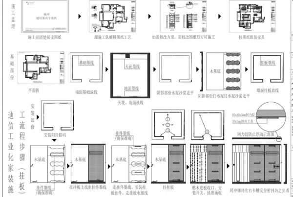 迪信家装4.0的精细图纸