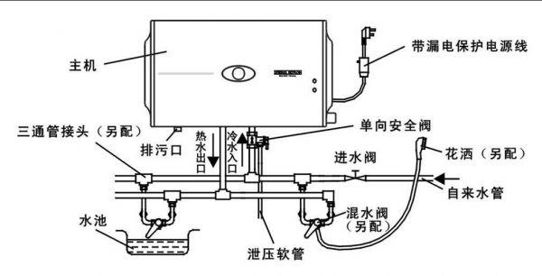 2,电热水器的工作原理