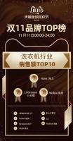 双11洗衣机榜单:Leader破亿位居天猫TOP5