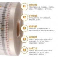 石墨烯柔性電熱膜