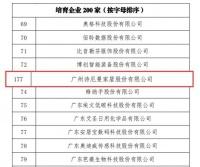 """诗尼曼再添广州市""""专精特新""""、民营领军企业两项殊荣!"""