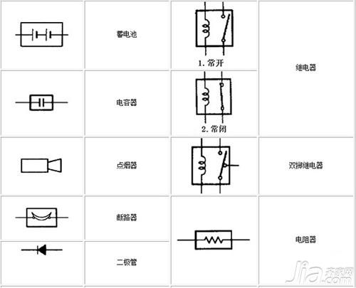 装修电路图中符号